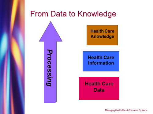 Quality Health Data