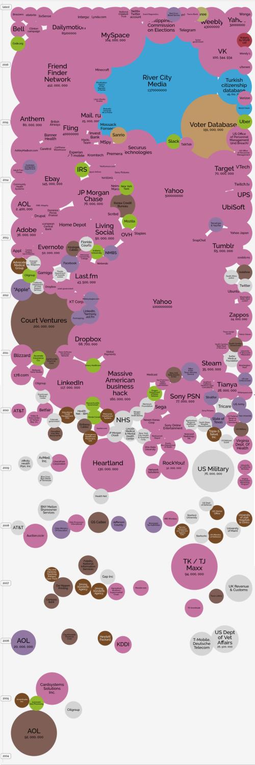 Bighackscrop_data_breaces_larger_and_larger