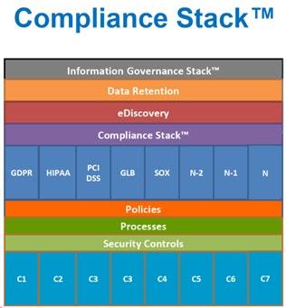 ComplianceStack